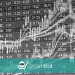 VWAP: saiba o que é e como usar esse indicador no day trading